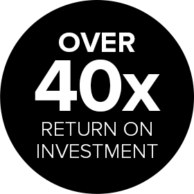 return on investment stat graphic