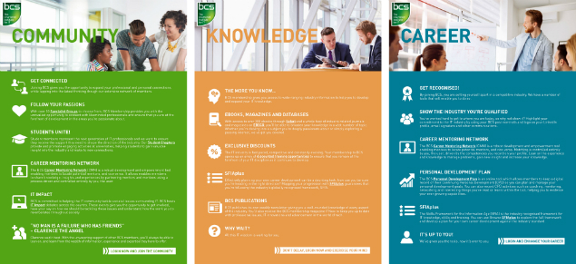A BCS leaflet advertising what BCS can do for Community, Knowledge and Career, with the brand colours taking centre stage