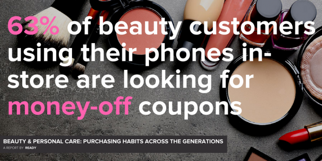 A selection of make-up products with text that reads 63 percent of beauty customers using their phones in-store are looking for money-off coupons