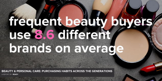 A selection of make-up products with text that reads Frequent beauty buyers use 8.6 different brands on average