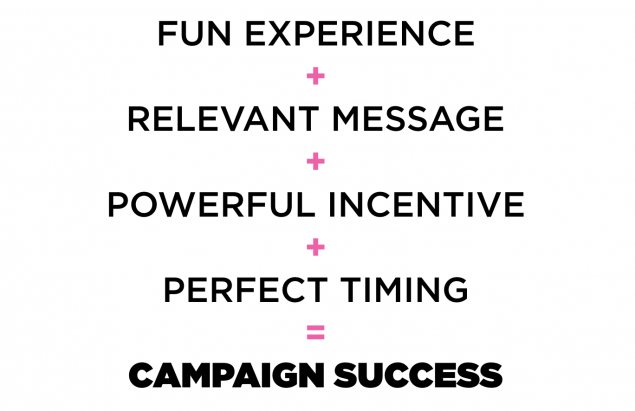 The formula of success for promotional campaigns